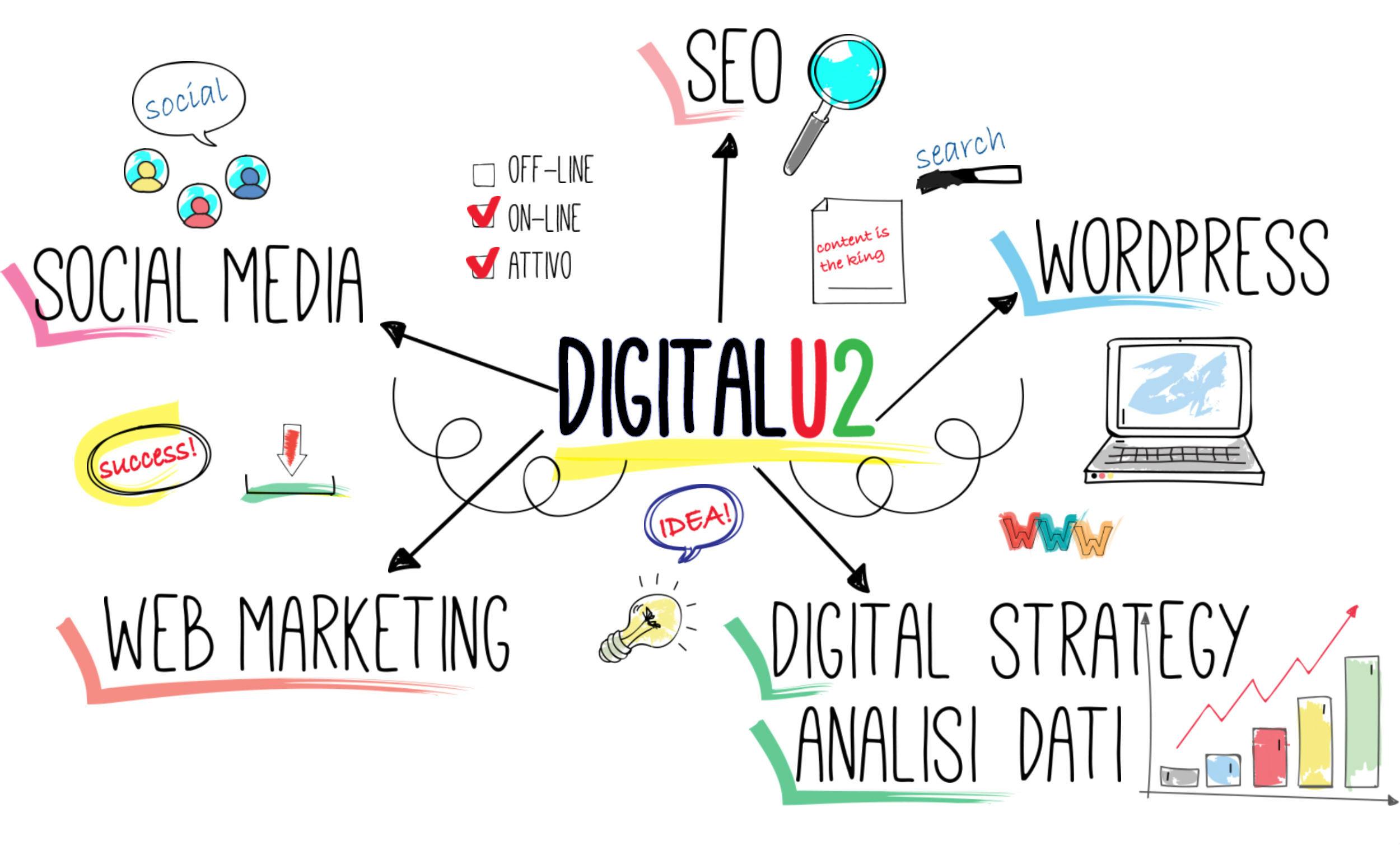 Digitalu2